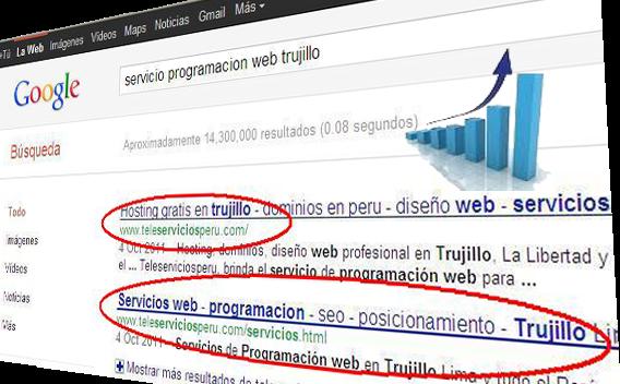 posicionamiento web teleserviciosperu